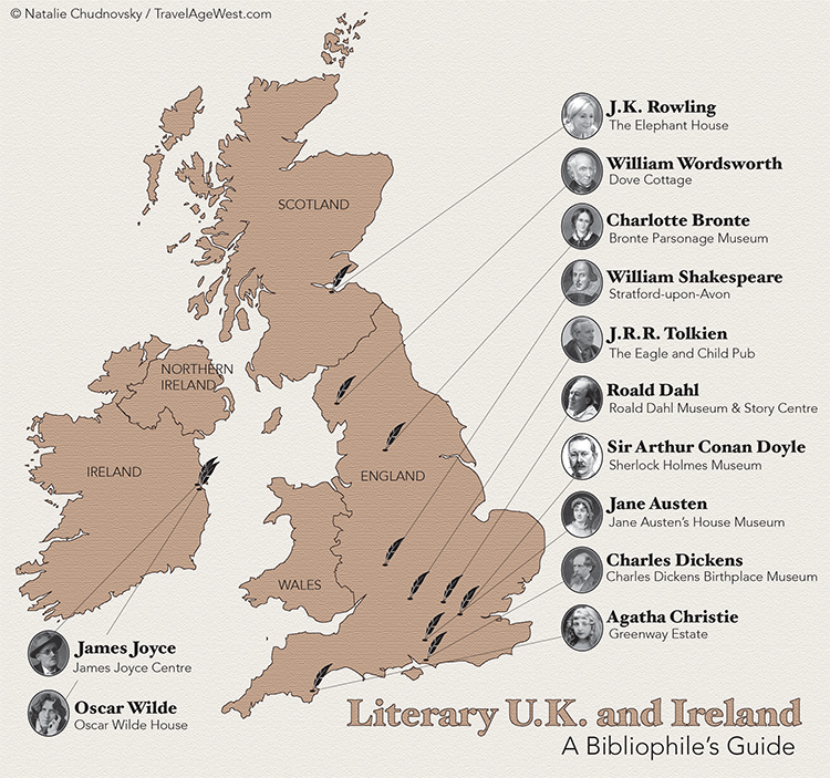 12 Spots For Literary Travel In The U K And Ireland