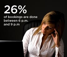 26% of bookings are done between 6 p.m. and 9 p.m.// © 2012 Thinkstock