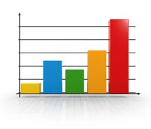 Statistic Bar Graph // © 2013 Thinkstock